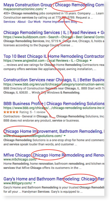 Google Chicago Remodelers